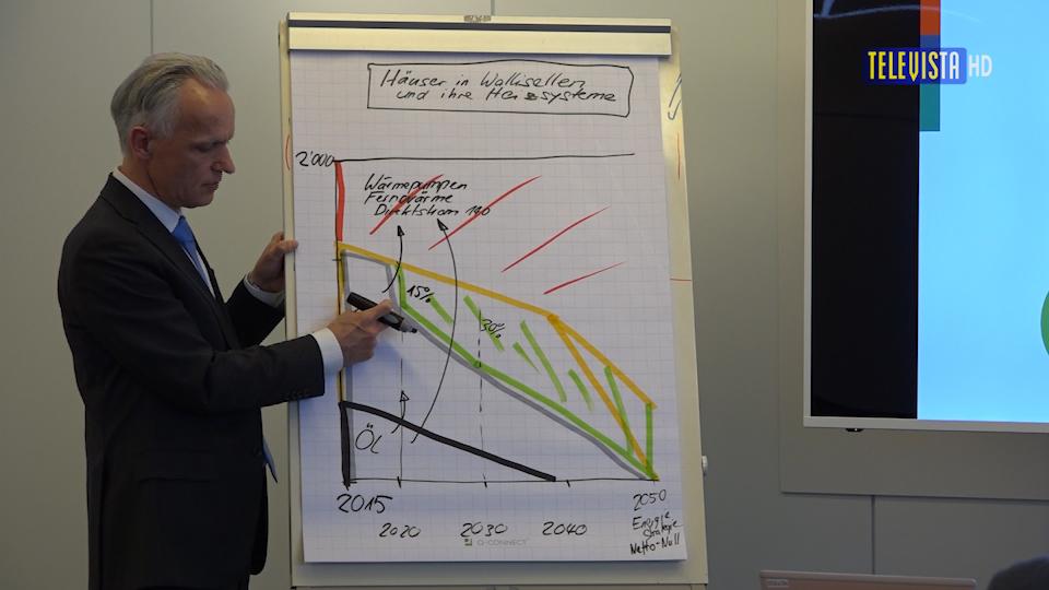 Vorschaubild für Gemeindeinfo – Eigentümerstrategie die werke