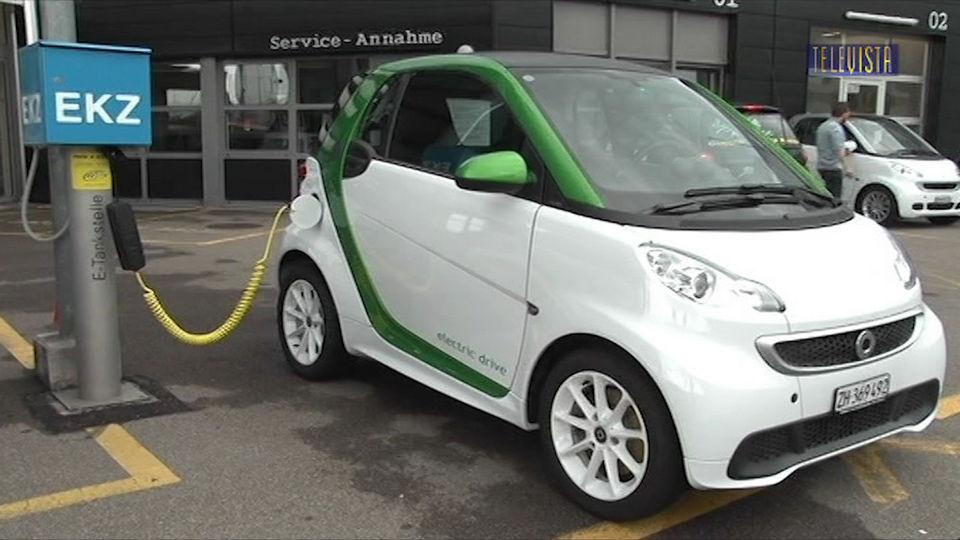 Vorschaubild für Ecocars – Autos der Zukunft