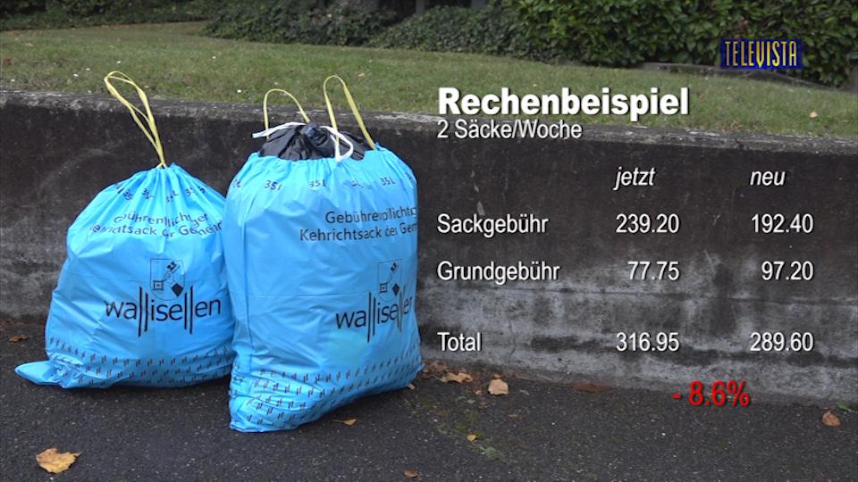 Vorschaubild für Abfall – Verursachergerechte Gebühren